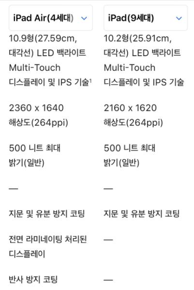 아이패드 미니 6세대 라미네이팅