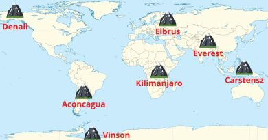 What are the Seven Summits