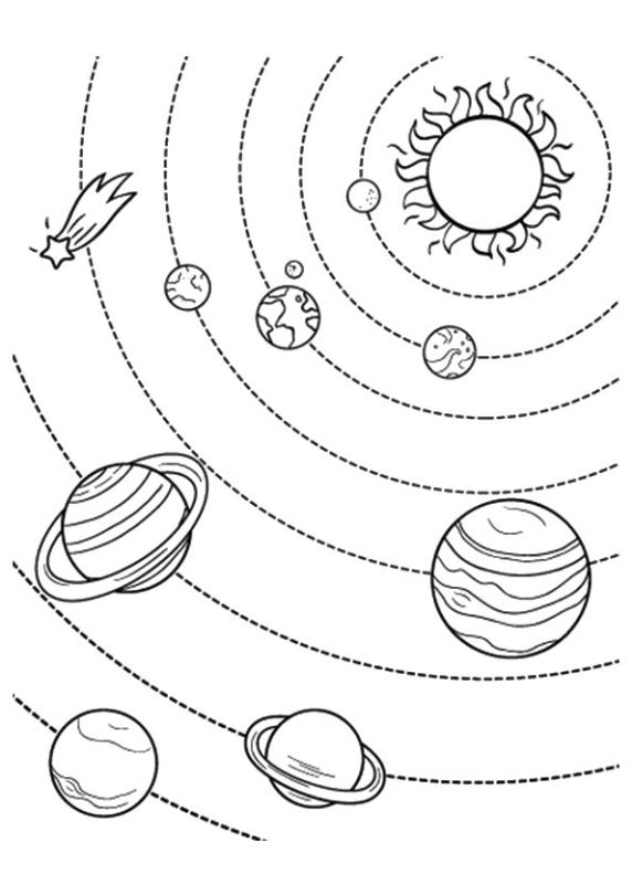Solar System Coloring Pages Printable snu6