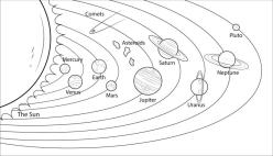 Solar System Coloring Pages plg5