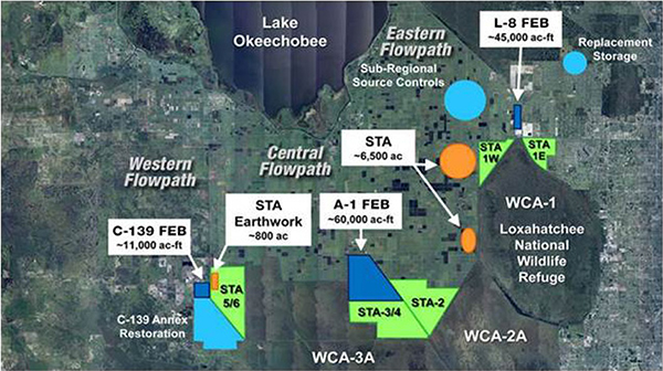 Everglades Forever Act (Fla. Stat. § 373.4592)