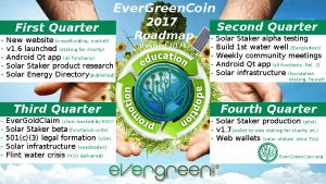 EverGreenCoin 2017 Roadmap