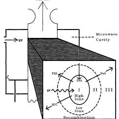 Ion Thruster Diagram S Plan Plus Wiring Wiki Everipedia