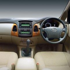 Interior New Innova Venturer All Toyota Vellfire 301 Moved Permanently