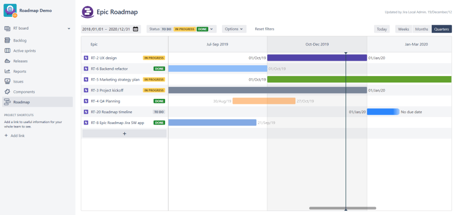 Manage and visualie your Project's Epics on a quaterly, monthly or weekly roadmap timeline view