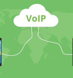 do it yourself voip [ 8000 x 4000 Pixel ]