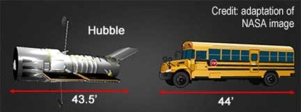 Image: Hubble size compared to a school bus