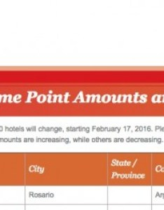 Ihg rewards club updates award chart introduces higher priced tiers also rh everybodyhatesatourist