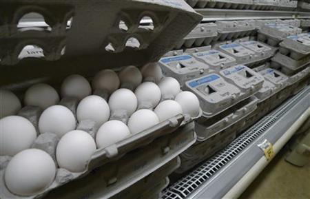 Supermarket Eggs