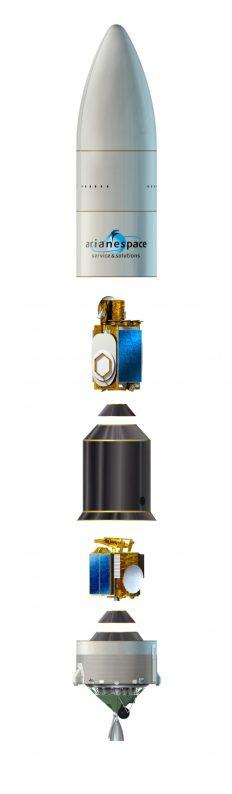 fairing ariane 5 ECA black SYLDA payload adapter ariane space blue satellites
