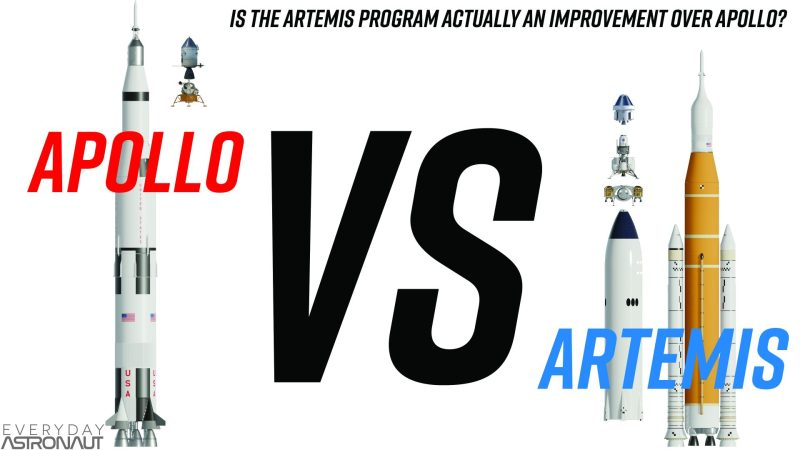 Artemis Vs Apollo Thumbnail
