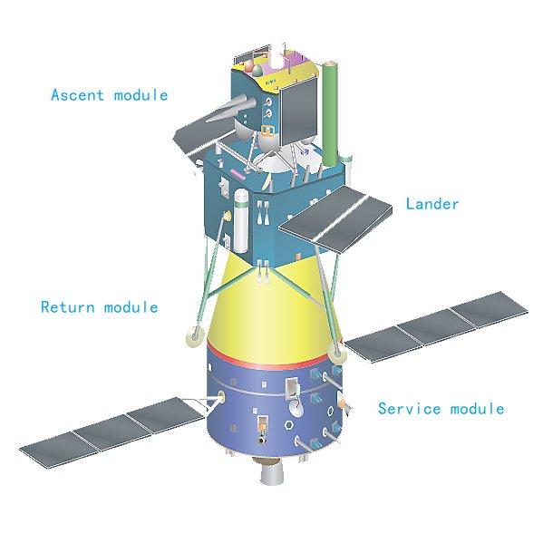 The Chang'e 5 Moon spacecraft's modules