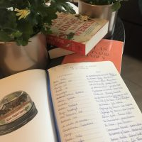 2020 is for Books - Cities and countries I traveled to via literature