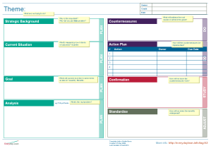 New Download: A3 Template & Guidance