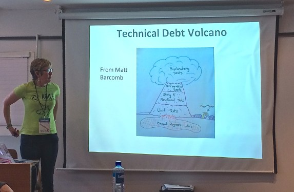 Technical Debt Volcano