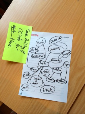 "Mindmapping Requirements for ""Save Credit Card"""