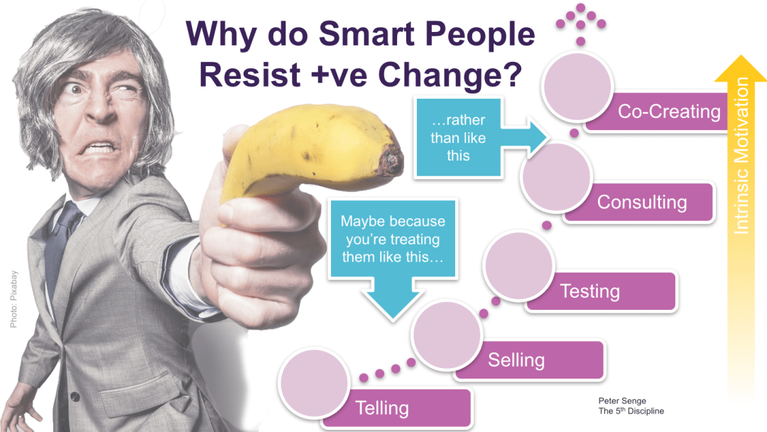 Why do smart people resist positive change? Maybe because you're telling them about change, not co-creating it with them.