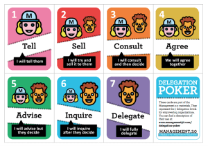 Delegation Poker cards. Levels of delegation. 1: Tell. 2: Sell. 3: Consult. 4: Agree. 5: Advise. 6: Inquire. 7: Delegate