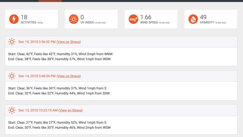 Klimat.app: Add Weather Data To Strava Rides
