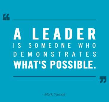 Best Business Motivational Quotes