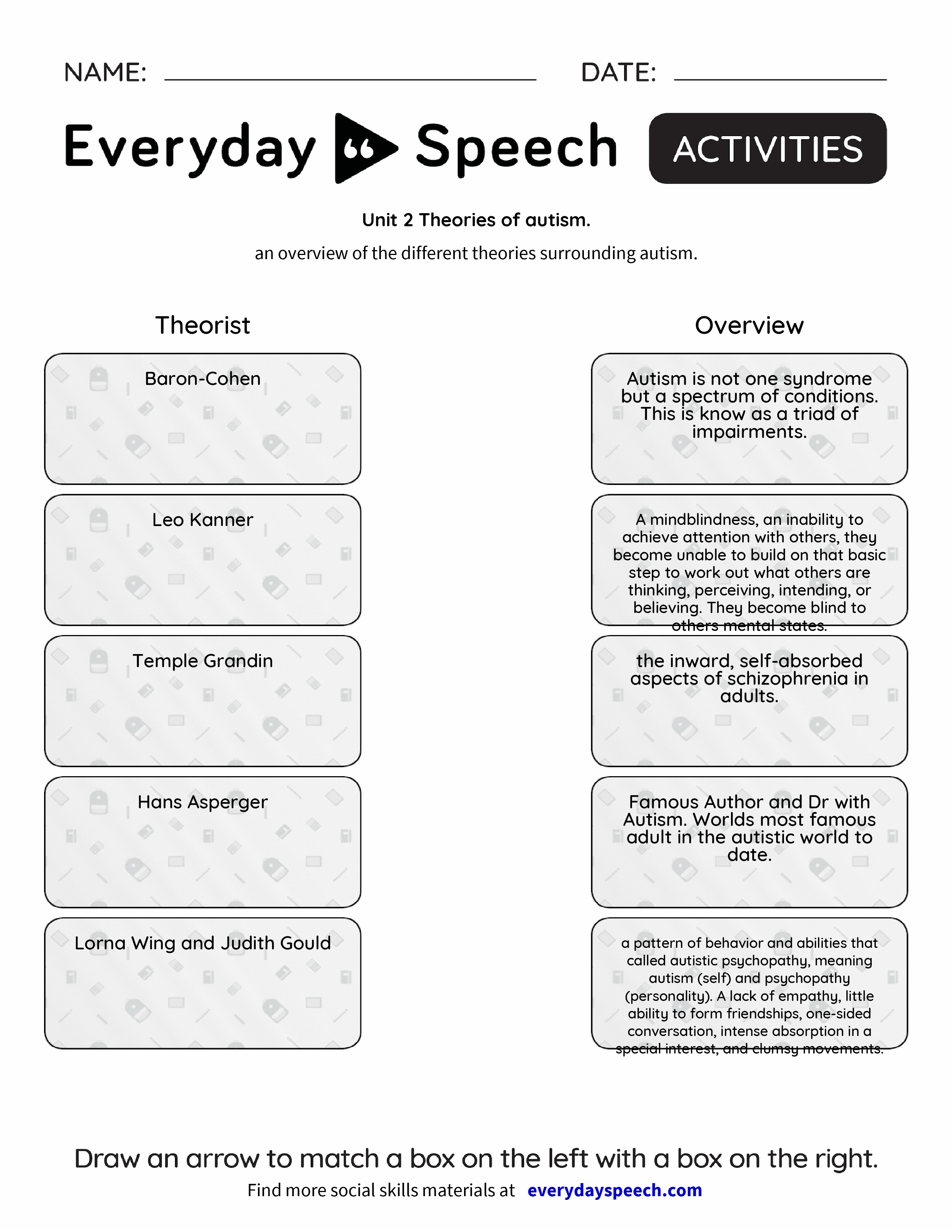Thinking Report Worksheet