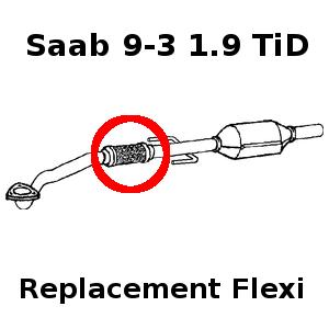 Saab 9-3 1.9 TiD 2004-2007 Exhaust Repair Flexi Flex