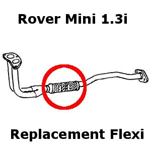 Rover Mini, Cooper 1.3i 1991-2001 Exhaust Replacement Flex