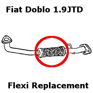 Fiat Doblo 1.9JTD 2005-2010 Exhaust Replacement Repair