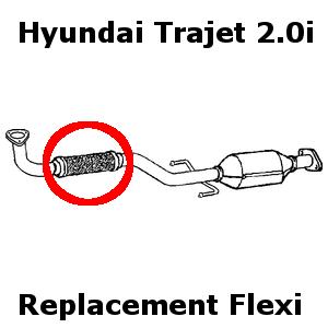 Nissan Xterra Vacuum Diagram Ford Econoline Vacuum Diagram