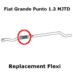 Fiat Grande Punto 1.3 MJTD 2005 Replacement Repair Flex