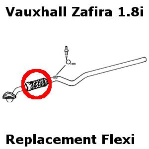 Opel Zafira 1.8i 16v 2000-2005 Échappement Remplacement