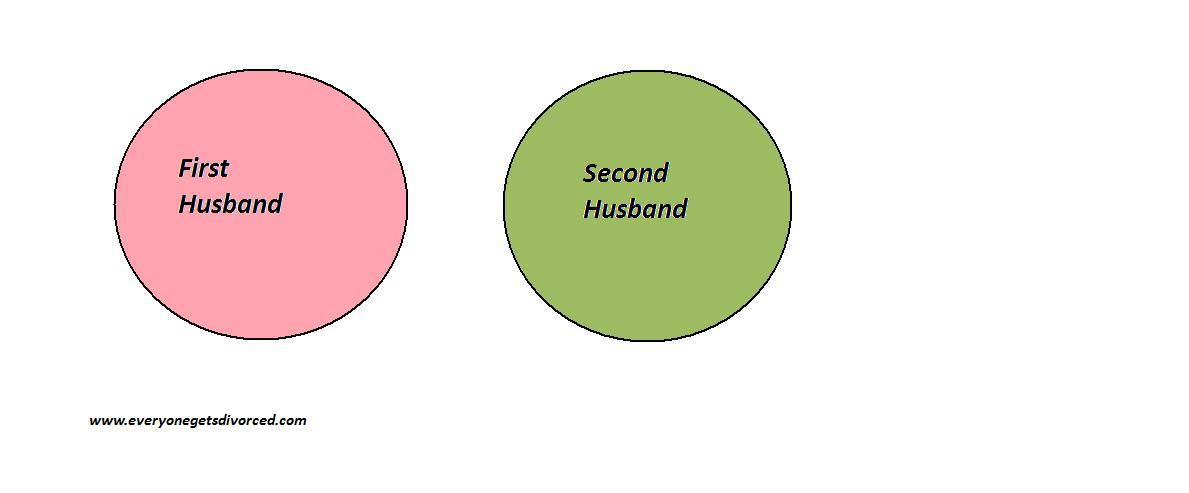 funny venn diagrams blog