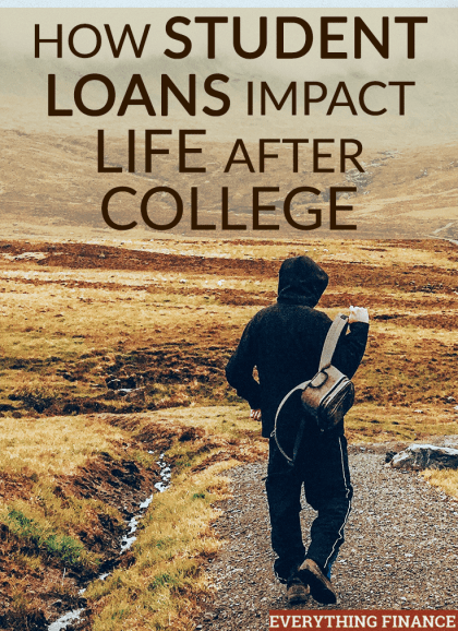 Student debt impacts life after college in ways you may have never anticipated. Before taking on too much debt, consider how common milestones are effected.