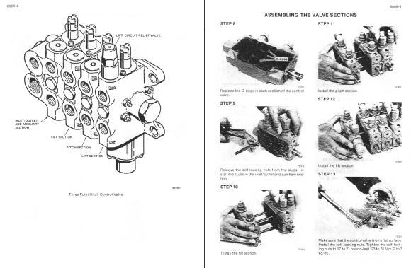 580 Super K Service Manual
