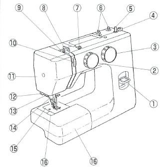 New Home Sewing Machine Manual Ja1508