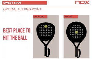 best shape for your padel racket.