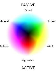 Mood ring color chart at eve   addiction also what do the colors on  mean rh evesaddiction
