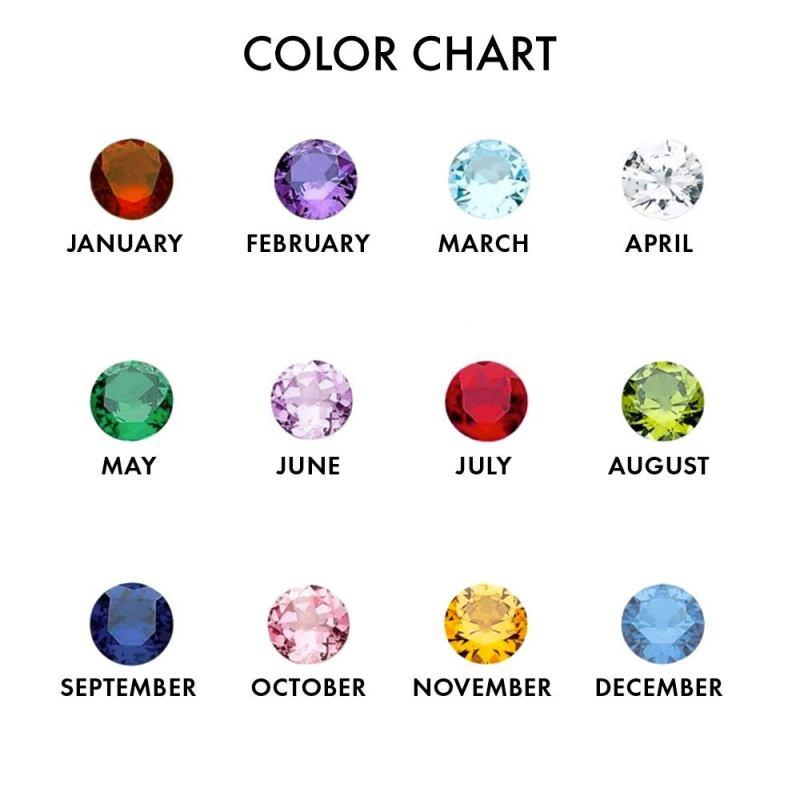 New Zodiac Birthstone Colors Coloringsite
