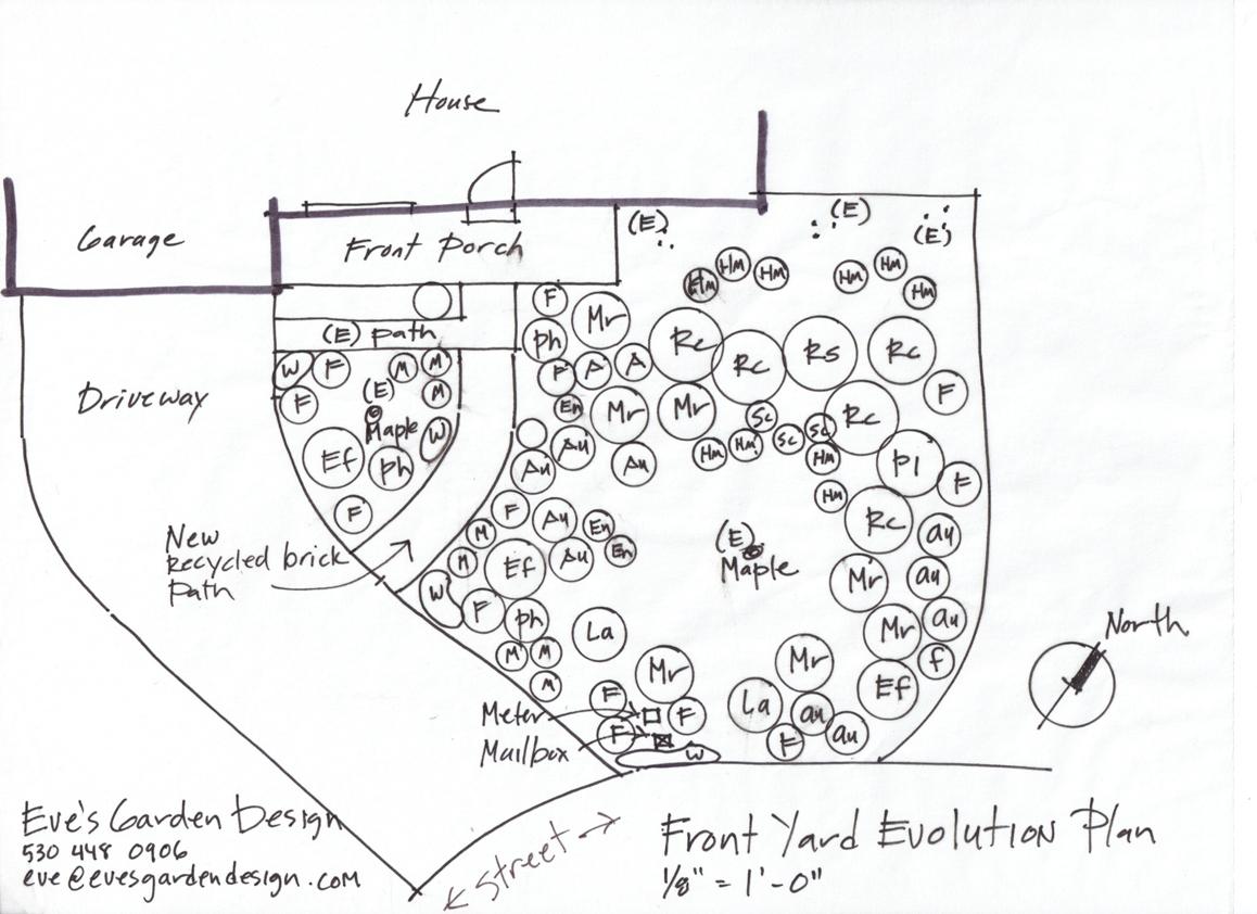 Gallery and Testimonials | Eve's Garden Design