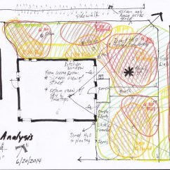 How To Draw Shadow Diagrams Wiring Diagram For Car Stereo Toyota Eve 39s Garden Design Updates And Posts