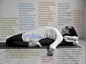 A woman doing a yoga pose, Supta Virasana, lying in a kneeling position on a bolster and blanket