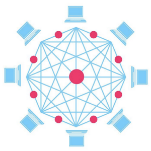 Blockchain Software Packages