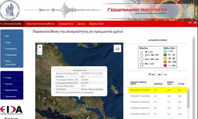 Σεισμός Χαλκίδας