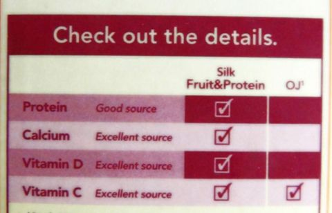 Silk Fruit & Protein package blurb