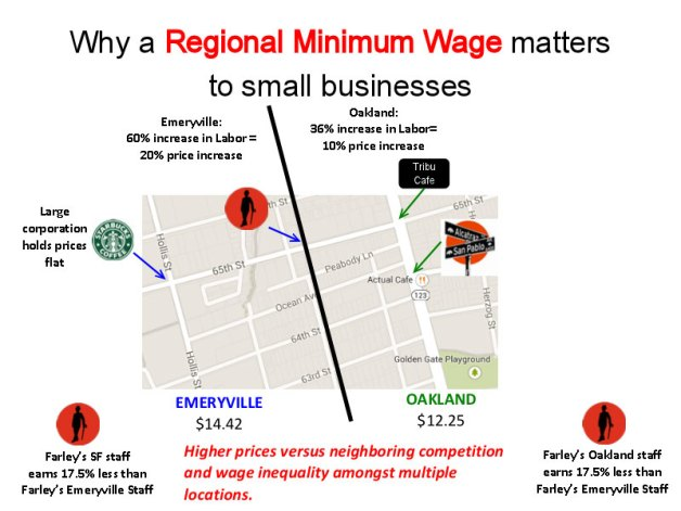 bay-area-regional-minimum-wage-slide-comparison