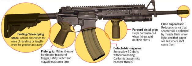 military-style-assault-rifle