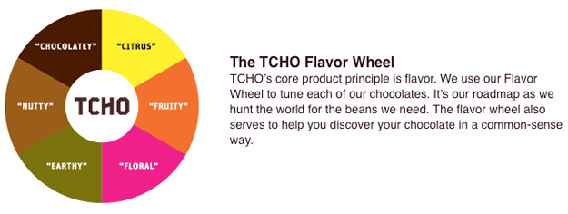 tcho-chocolate-flavor-wheel