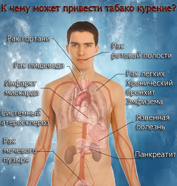 tobacco-effects