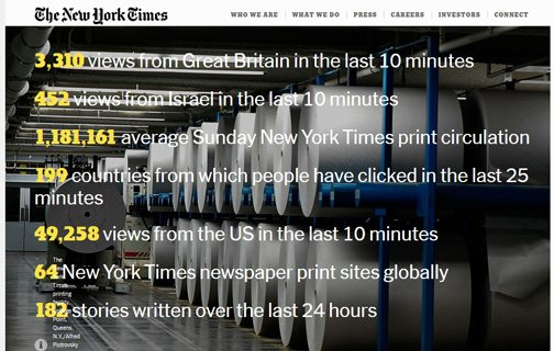 notable websites using wordpress: The New York Times Company