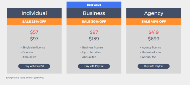 All in One SEO Pack Price Range